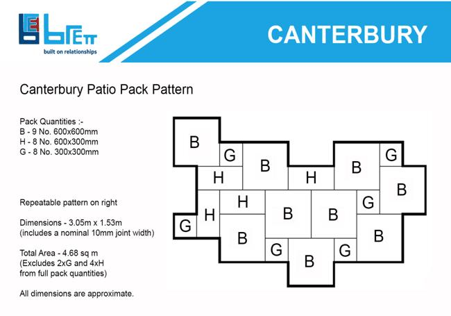 Brett Canterbury  5.63m² Pack