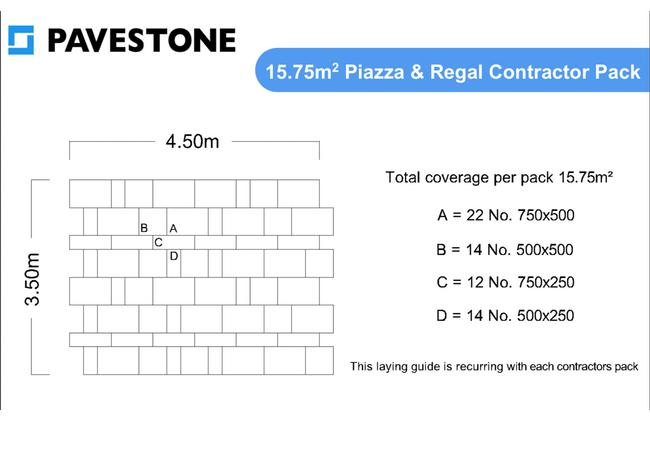 Pavestone Piazza 15.75m² Pack